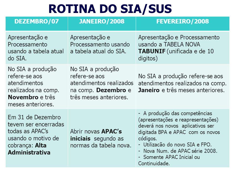 ROTINA DO SIA/SUS DEZEMBRO/07 JANEIRO/2008 FEVEREIRO/2008