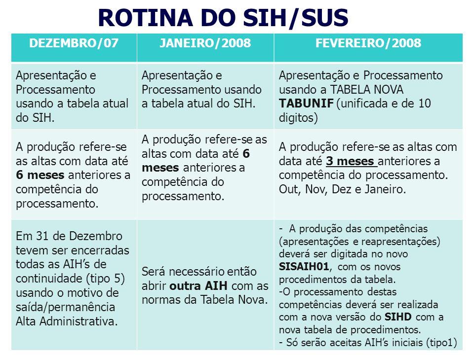 ROTINA DO SIH/SUS DEZEMBRO/07 JANEIRO/2008 FEVEREIRO/2008