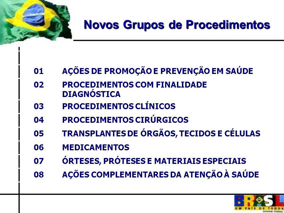 Novos Grupos de Procedimentos