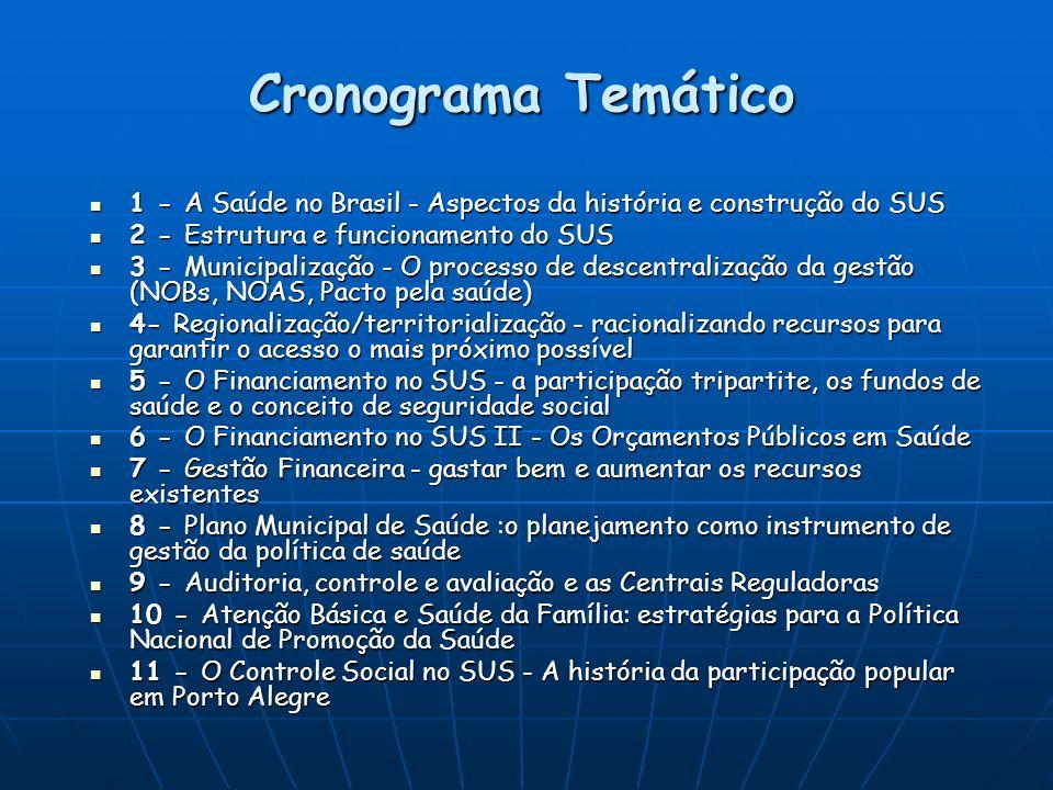 Cronograma Temático 1 - A Saúde no Brasil - Aspectos da história e construção do SUS. 2 - Estrutura e funcionamento do SUS.