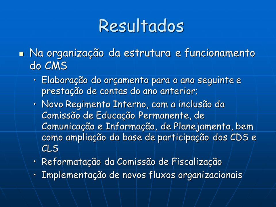 Resultados Na organização da estrutura e funcionamento do CMS