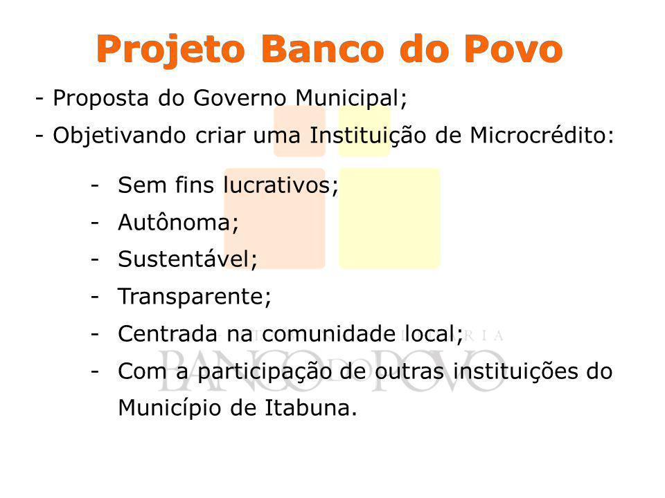 Projeto Banco do Povo Proposta do Governo Municipal;
