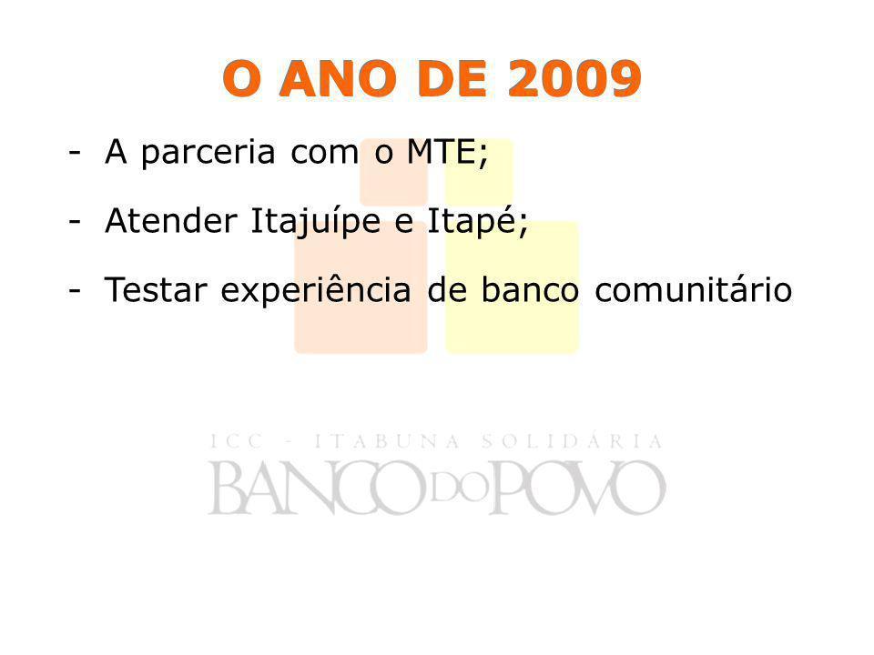 O ANO DE 2009 A parceria com o MTE; Atender Itajuípe e Itapé;
