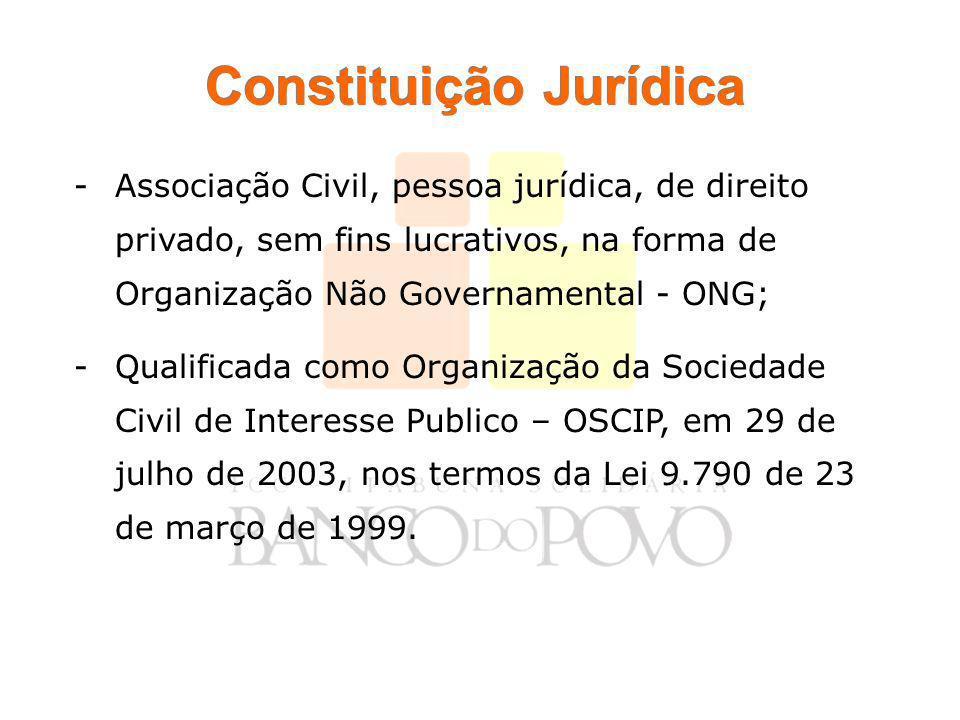 Constituição Jurídica