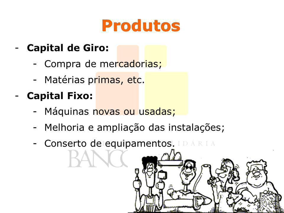 Produtos Capital de Giro: Compra de mercadorias; Matérias primas, etc.