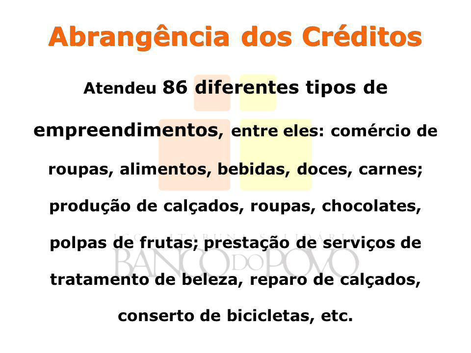 Abrangência dos Créditos