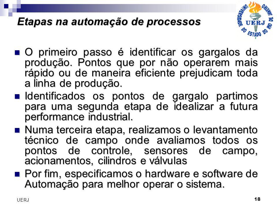 Etapas na automação de processos