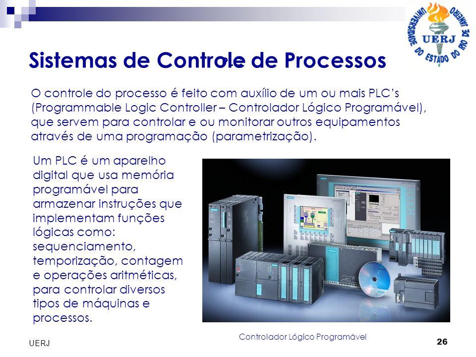 Sistemas de Controle de Processos