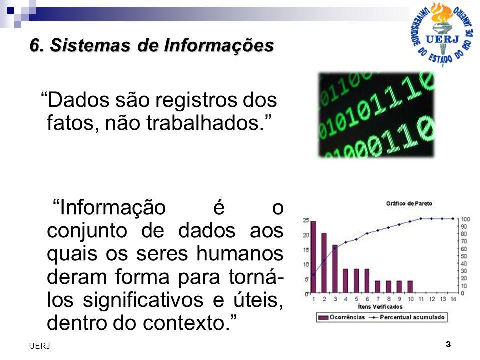 Dados são registros dos fatos, não trabalhados.