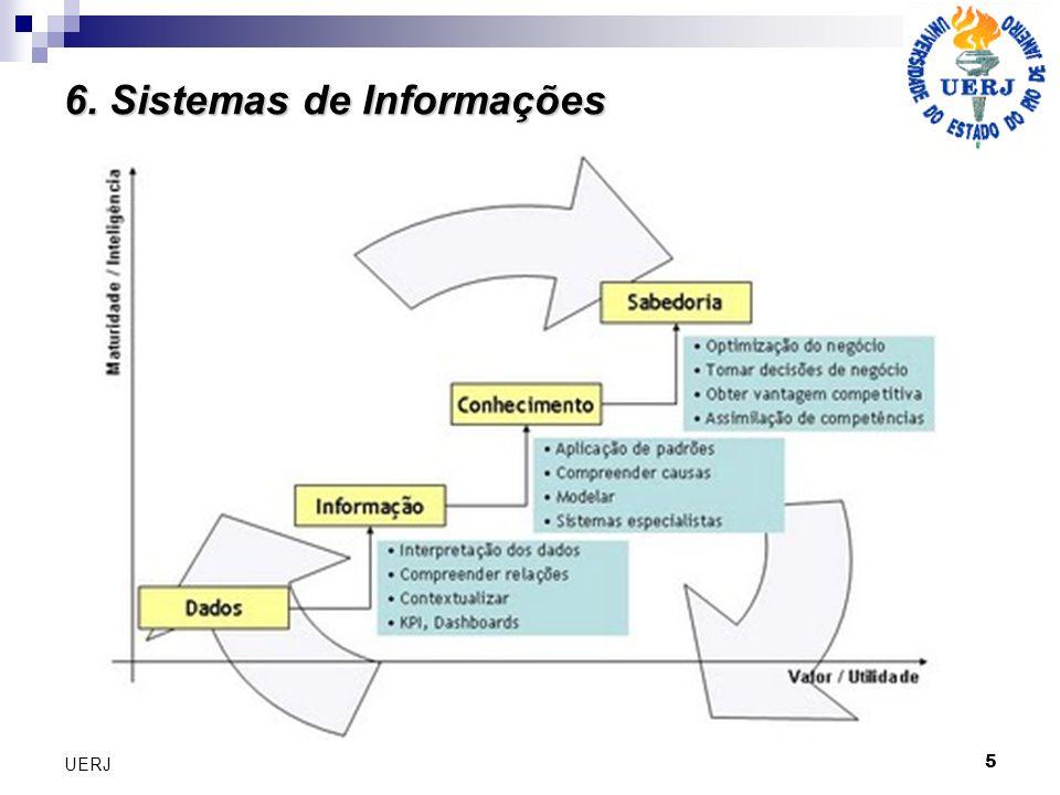 6. Sistemas de Informações