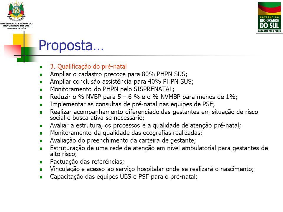 Proposta… 3. Qualificação do pré-natal