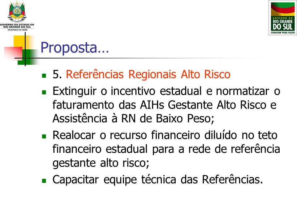 Proposta… 5. Referências Regionais Alto Risco