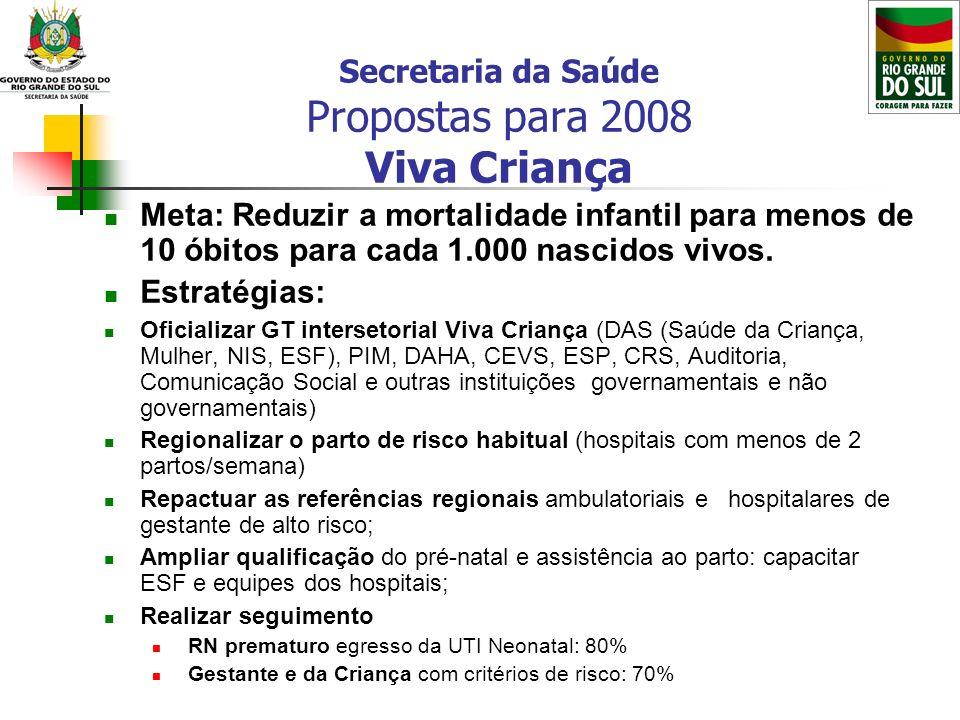 Secretaria da Saúde Propostas para 2008 Viva Criança