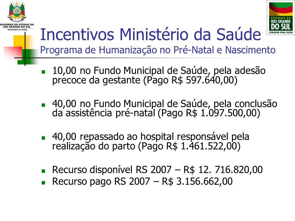 Incentivos Ministério da Saúde Programa de Humanização no Pré-Natal e Nascimento