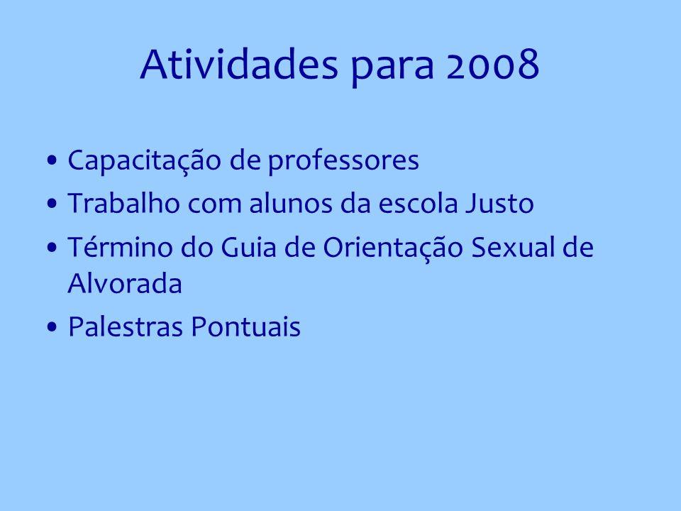 Atividades para 2008 Capacitação de professores