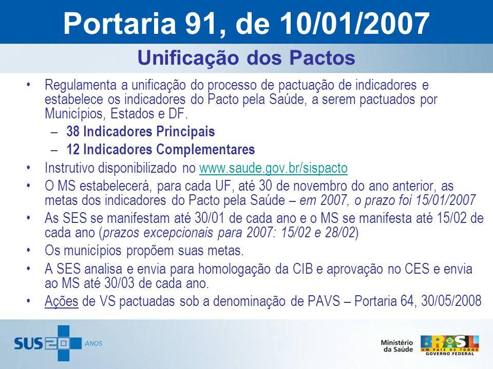 Portaria 91, de 10/01/2007 Unificação dos Pactos