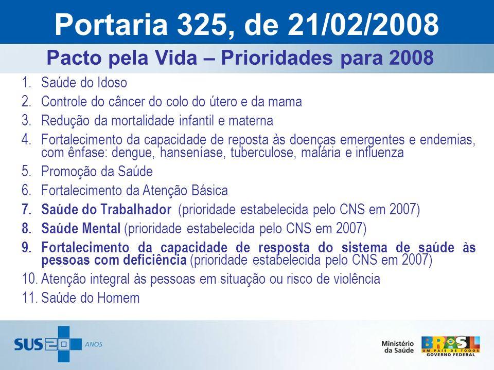 Pacto pela Vida – Prioridades para 2008