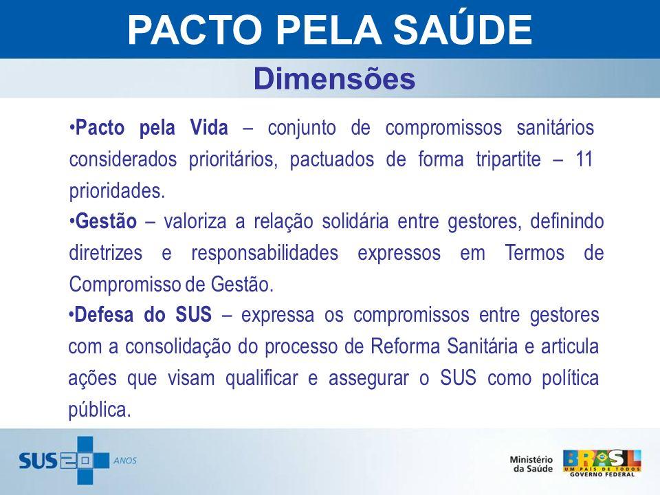 PACTO PELA SAÚDE Dimensões