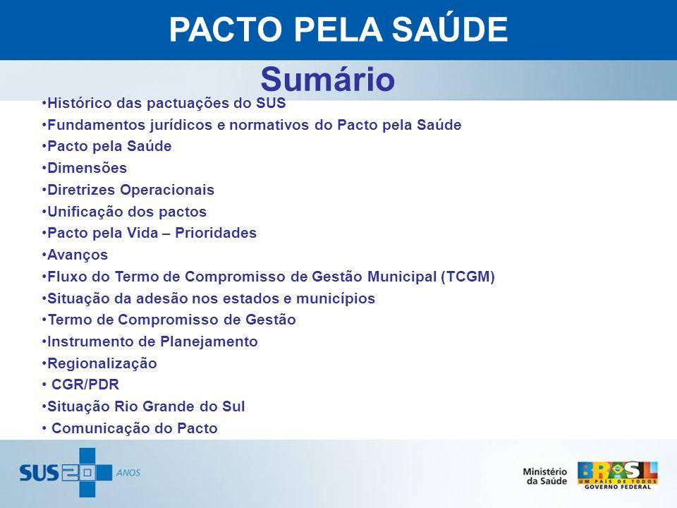 PACTO PELA SAÚDE Sumário