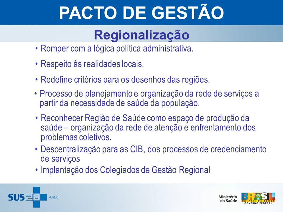 PACTO DE GESTÃO Regionalização