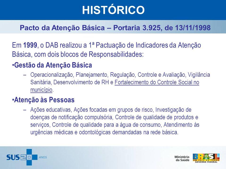 Pacto da Atenção Básica – Portaria 3.925, de 13/11/1998