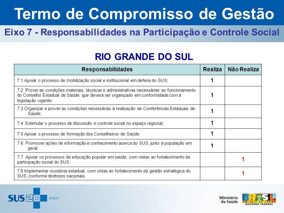 Eixo 7 - Responsabilidades na Participação e Controle Social