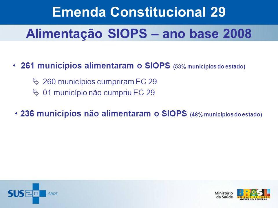 Emenda Constitucional 29 Alimentação SIOPS – ano base 2008