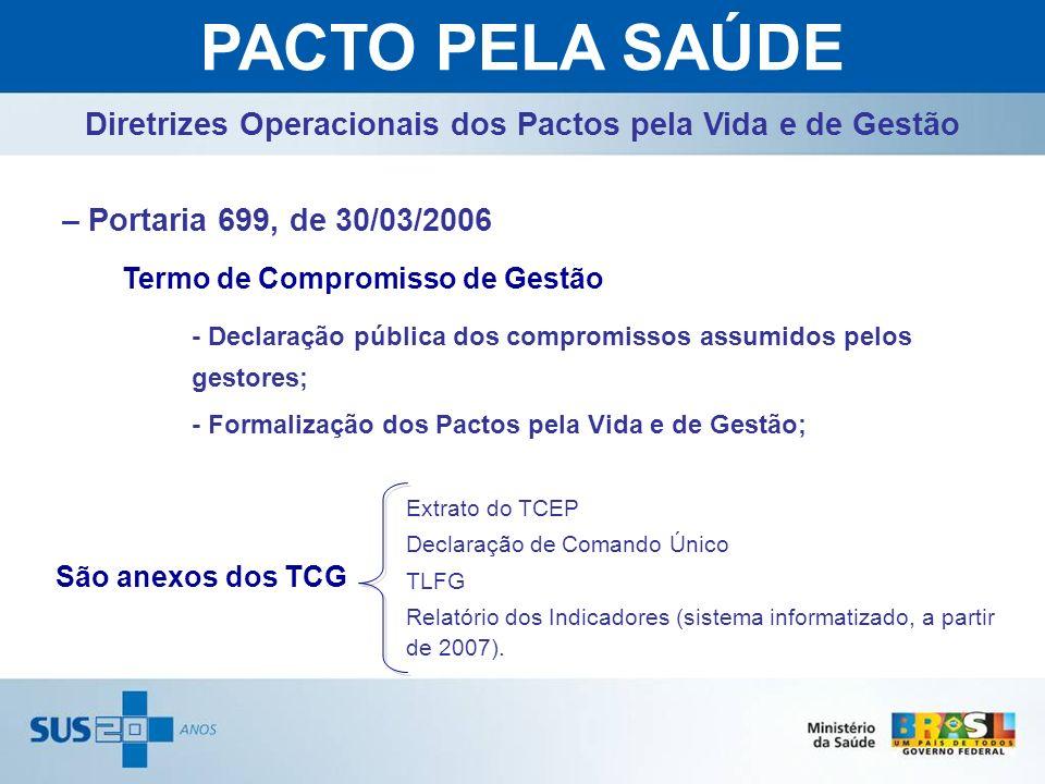 Diretrizes Operacionais dos Pactos pela Vida e de Gestão