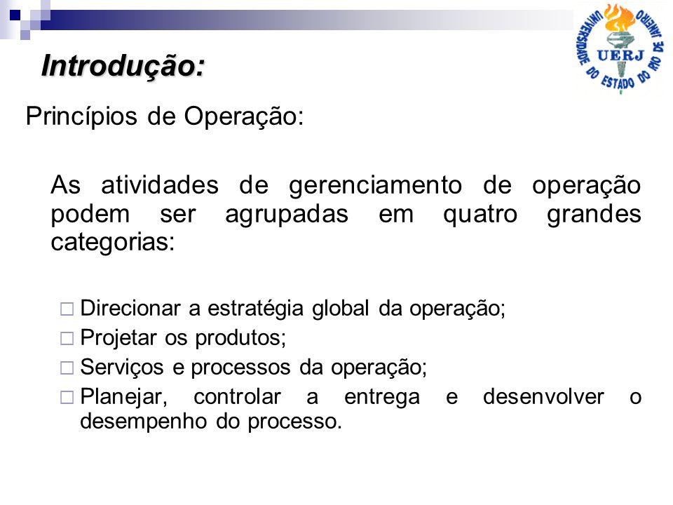 Introdução: Princípios de Operação: