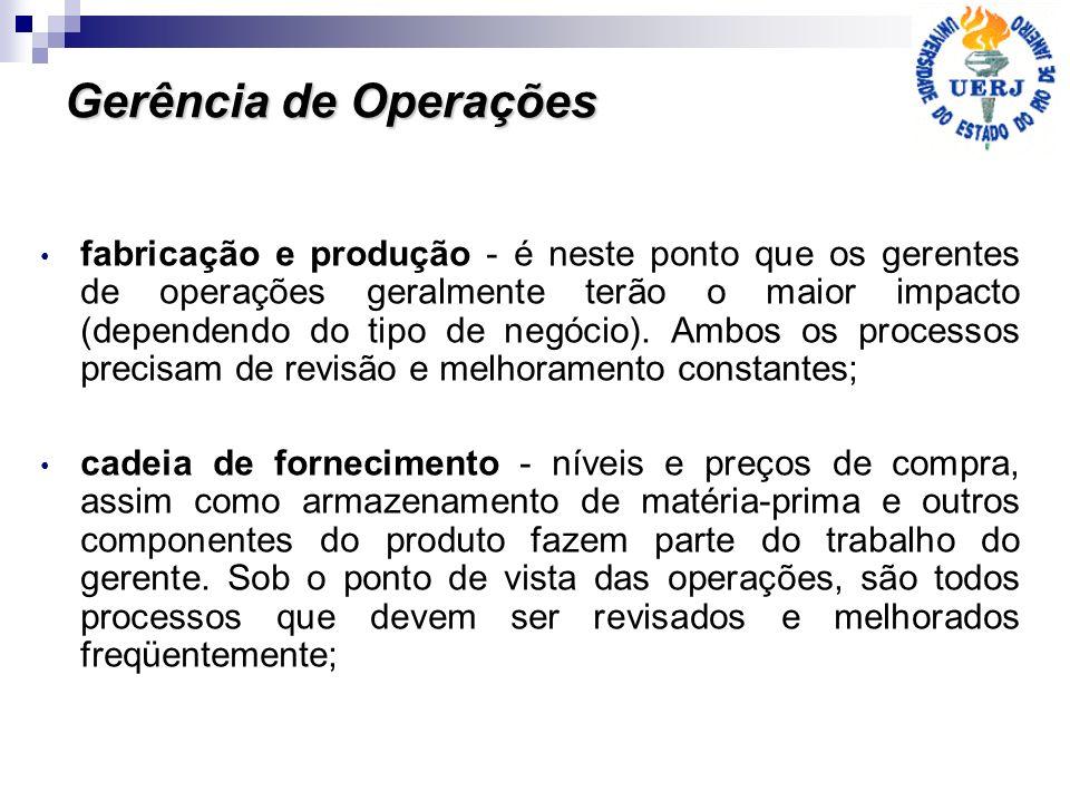 Gerência de Operações