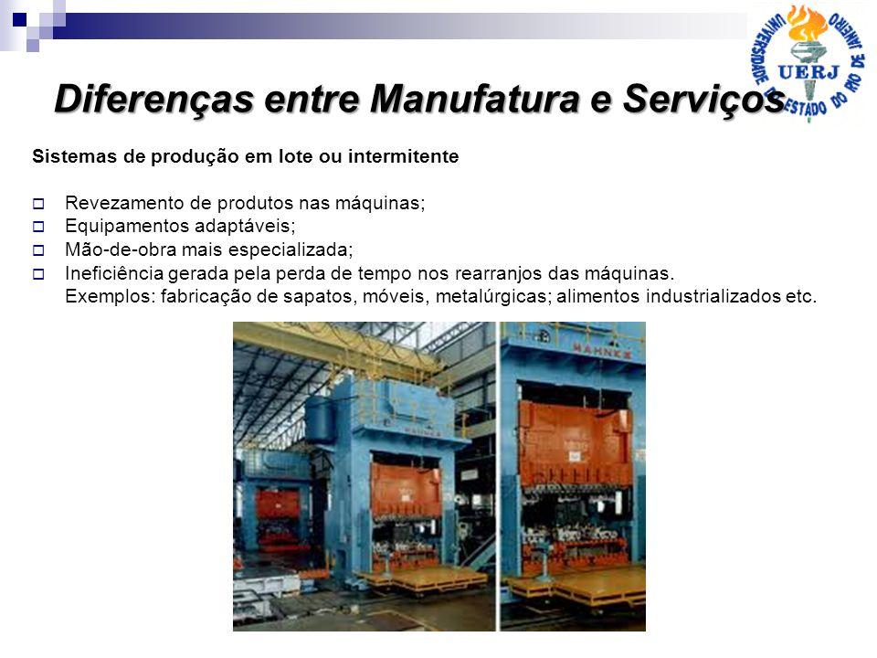 Diferenças entre Manufatura e Serviços