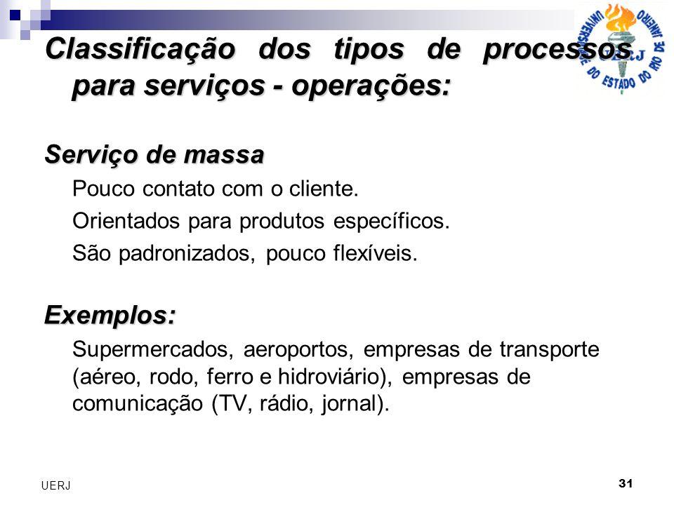 Classificação dos tipos de processos para serviços - operações: