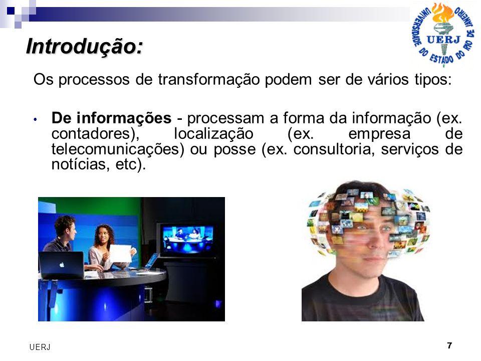 Introdução: Os processos de transformação podem ser de vários tipos: