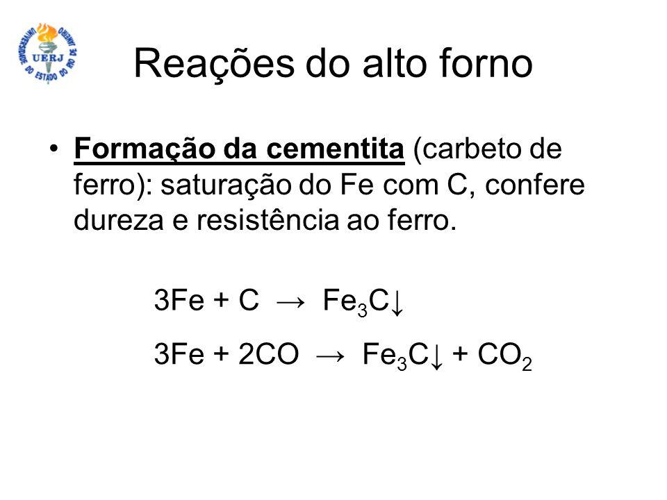 Reações do alto forno Formação da cementita (carbeto de ferro): saturação do Fe com C, confere dureza e resistência ao ferro.