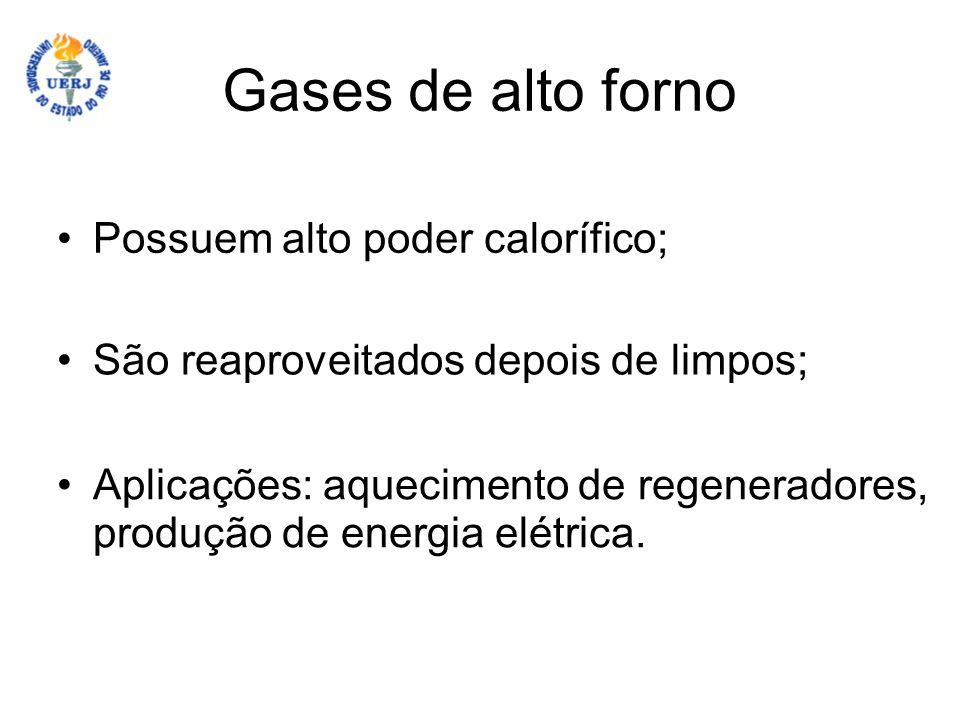 Gases de alto forno Possuem alto poder calorífico;