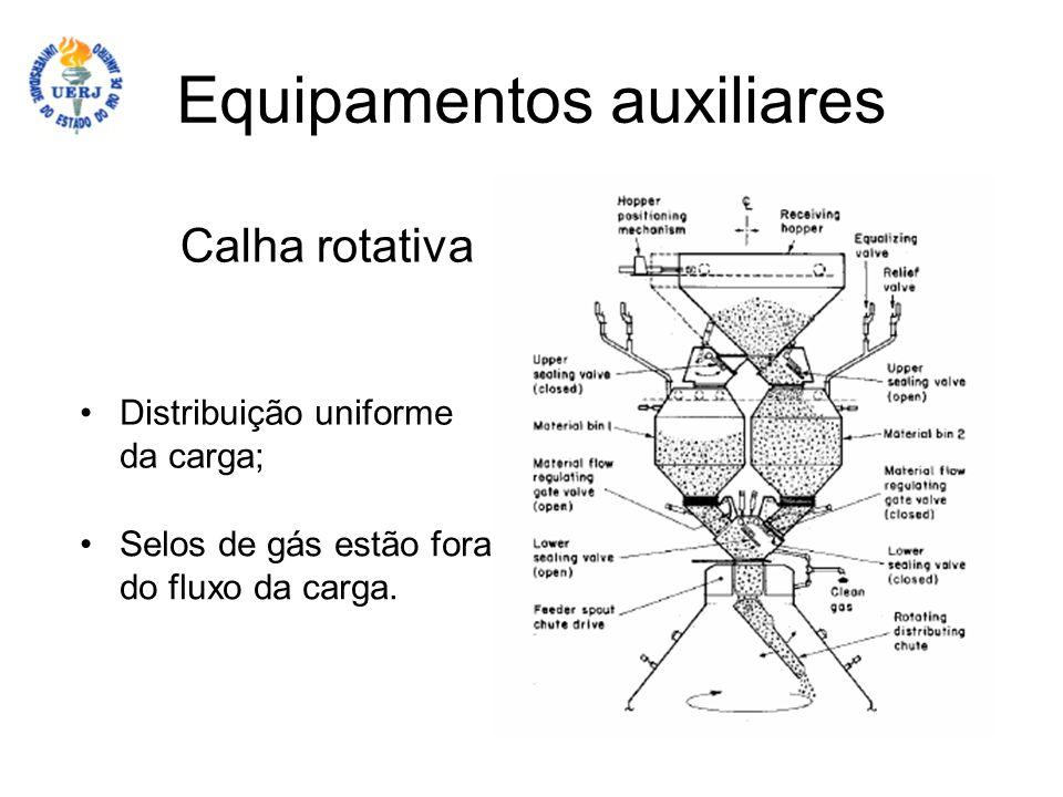 Equipamentos auxiliares