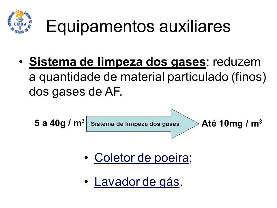 Sistema de limpeza dos gases