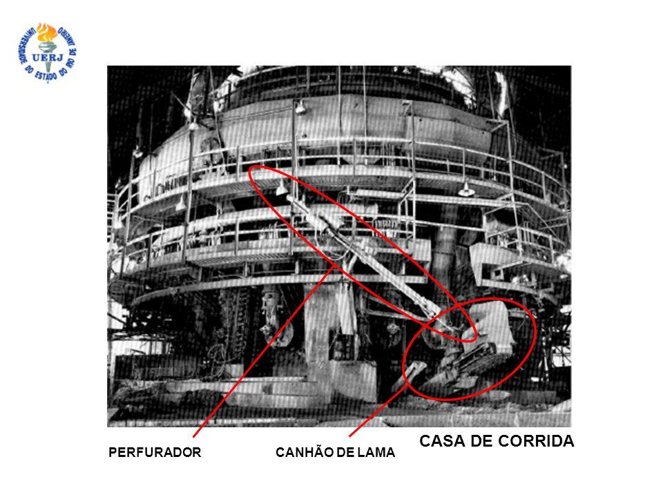 PERFURADOR CANHÃO DE LAMA CASA DE CORRIDA