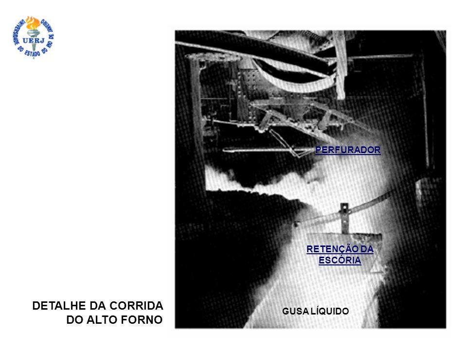 DETALHE DA CORRIDA DO ALTO FORNO