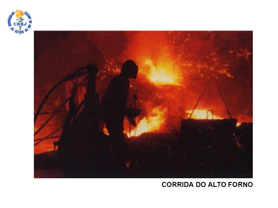 CORRIDA DO ALTO FORNO