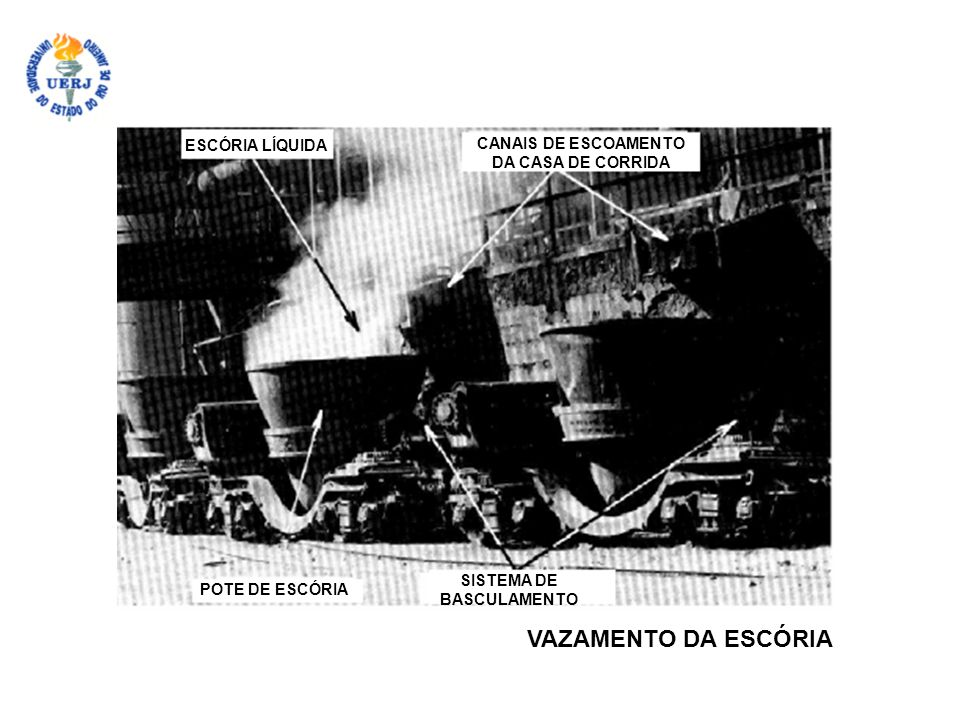 CANAIS DE ESCOAMENTO DA CASA DE CORRIDA SISTEMA DE BASCULAMENTO
