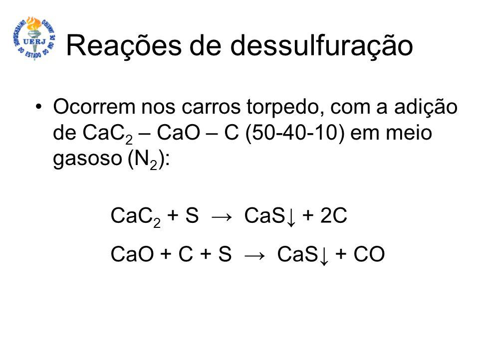 Reações de dessulfuração