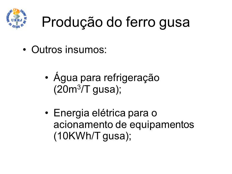 Produção do ferro gusa Outros insumos: