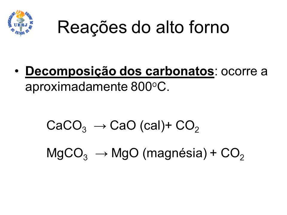Reações do alto forno Decomposição dos carbonatos: ocorre a aproximadamente 800oC. CaCO3 → CaO (cal)+ CO2.