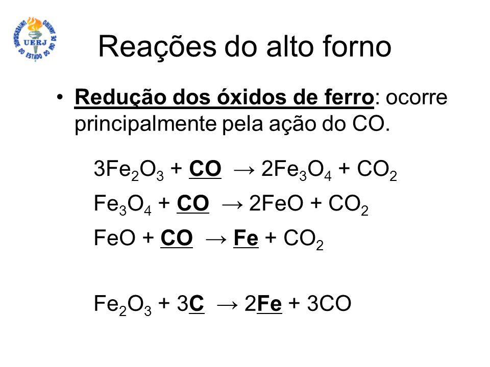 Reações do alto forno Redução dos óxidos de ferro: ocorre principalmente pela ação do CO. 3Fe2O3 + CO → 2Fe3O4 + CO2.