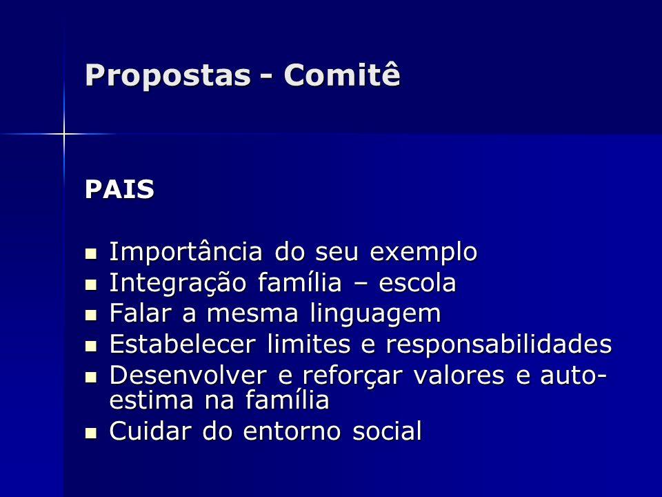 Propostas - Comitê PAIS Importância do seu exemplo