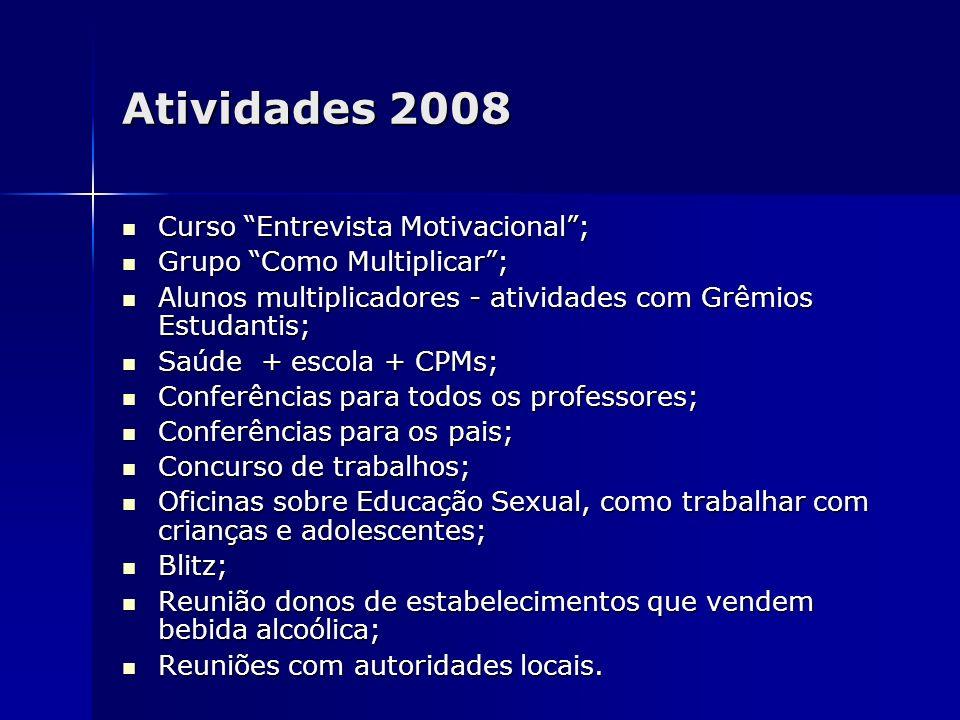 Atividades 2008 Curso Entrevista Motivacional ;