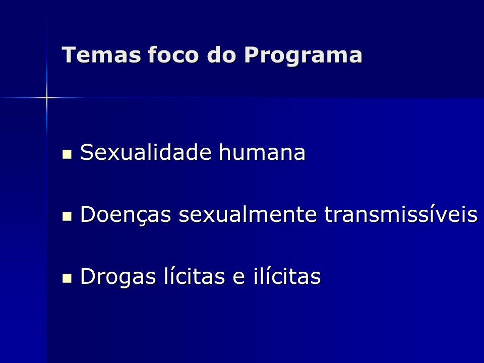 Temas foco do ProgramaSexualidade humana.Doenças sexualmente transmissíveis.