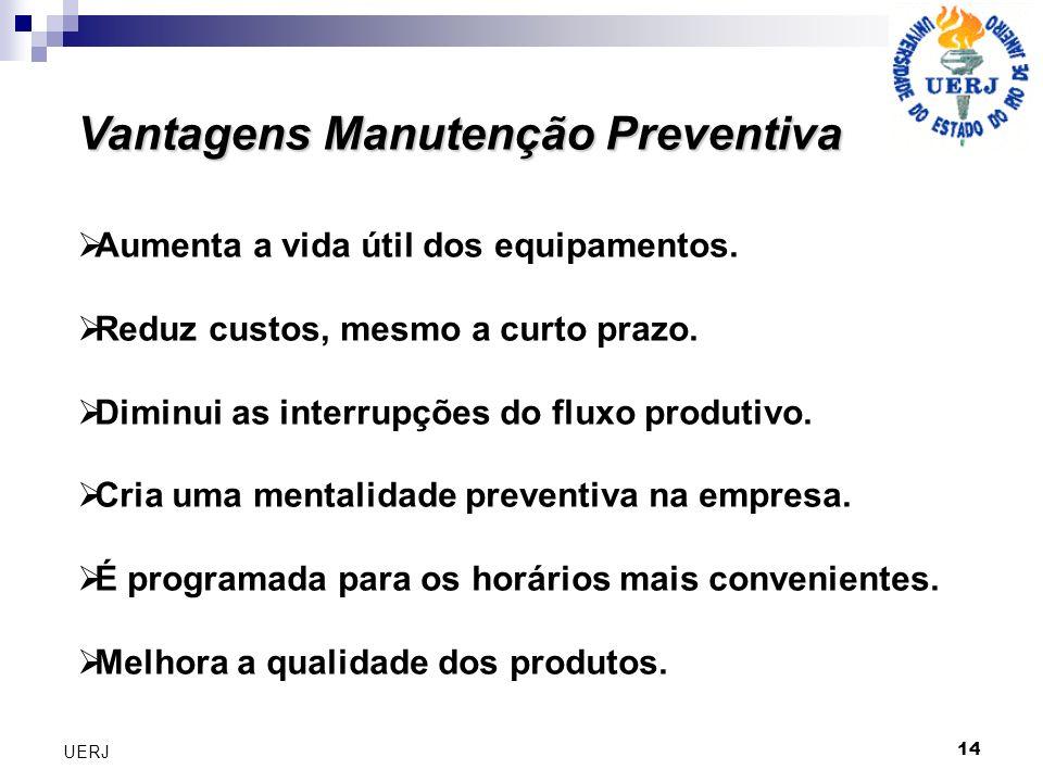 Vantagens Manutenção Preventiva