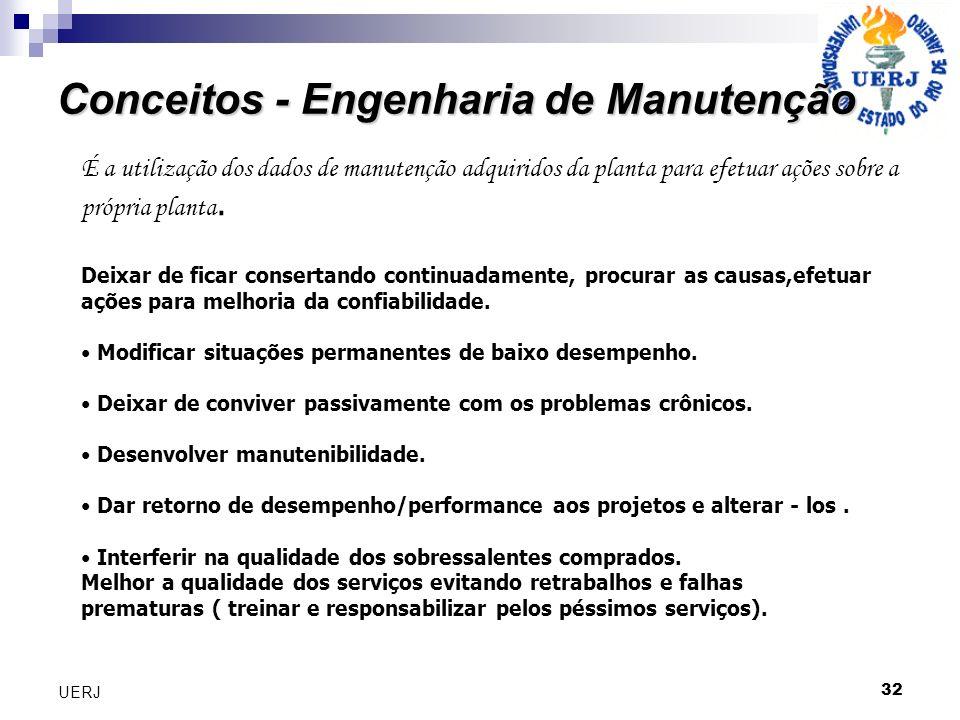 Conceitos - Engenharia de Manutenção